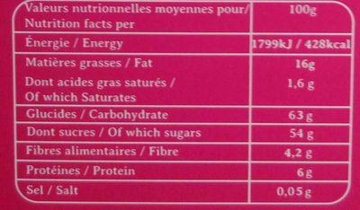 Petits Calissons à la Framboise - Informations nutritionnelles