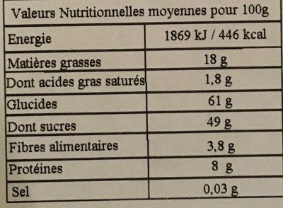 Calissons du Roy René - petits calissons lavande - Informations nutritionnelles