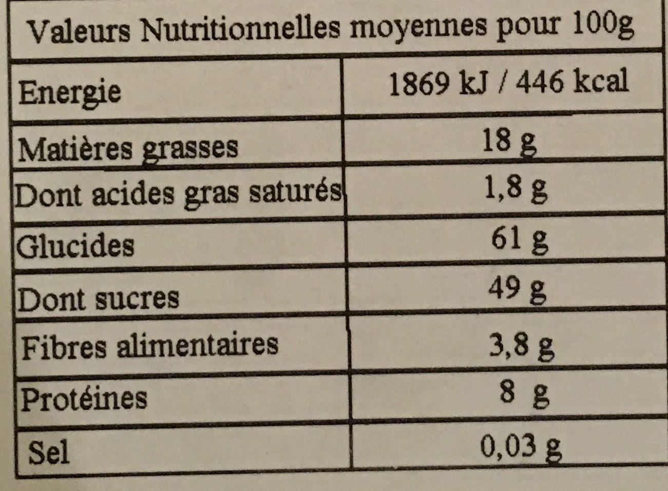 Petits calissons lavande - Voedingswaarden - fr