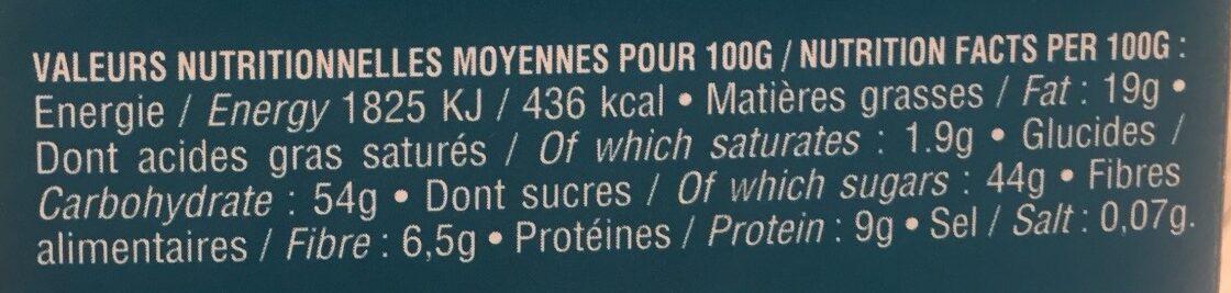 Calissons verveine agrumes - Informations nutritionnelles - fr