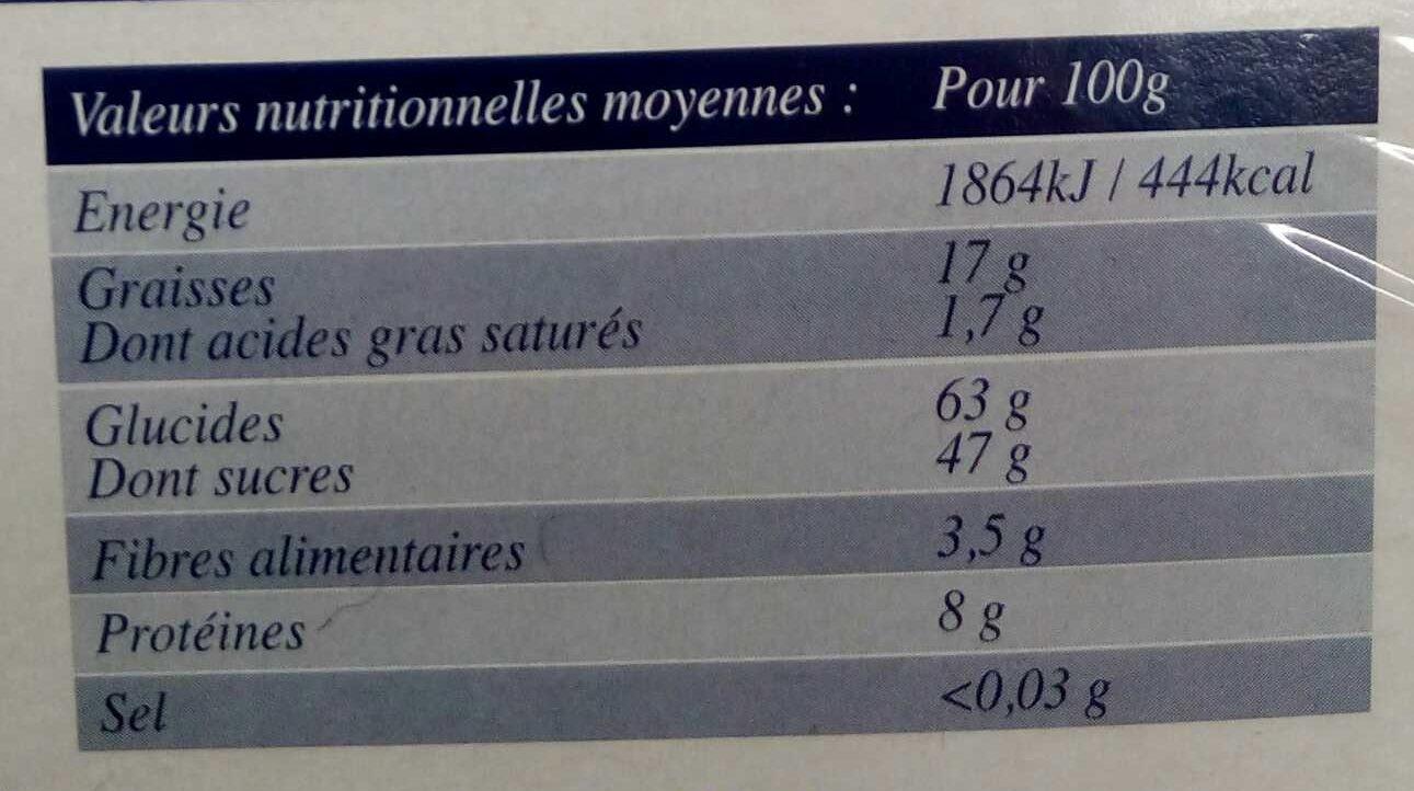 Calissons d'Aix du Roy René - Informations nutritionnelles - fr