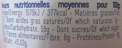 Crème de calissons - Voedingswaarden - fr