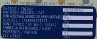 Olivettes du Roy René - Informations nutritionnelles