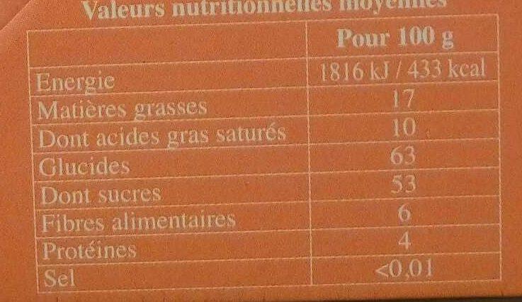 Orangettes du Roy René - Valori nutrizionali - fr