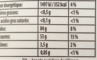 Dragolo - Nutrition facts
