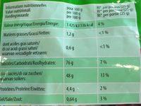 Sachet 200G Polka Haribo - Informations nutritionnelles - fr