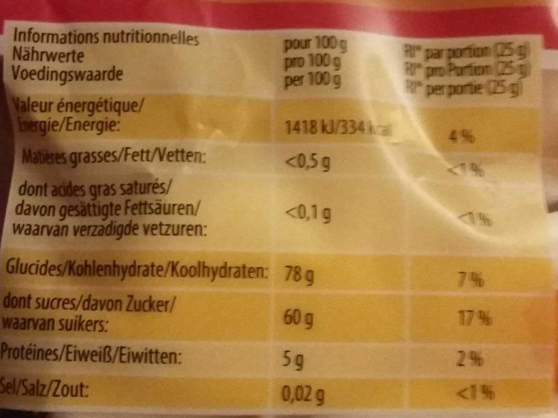 Oeufs au plat - Informations nutritionnelles