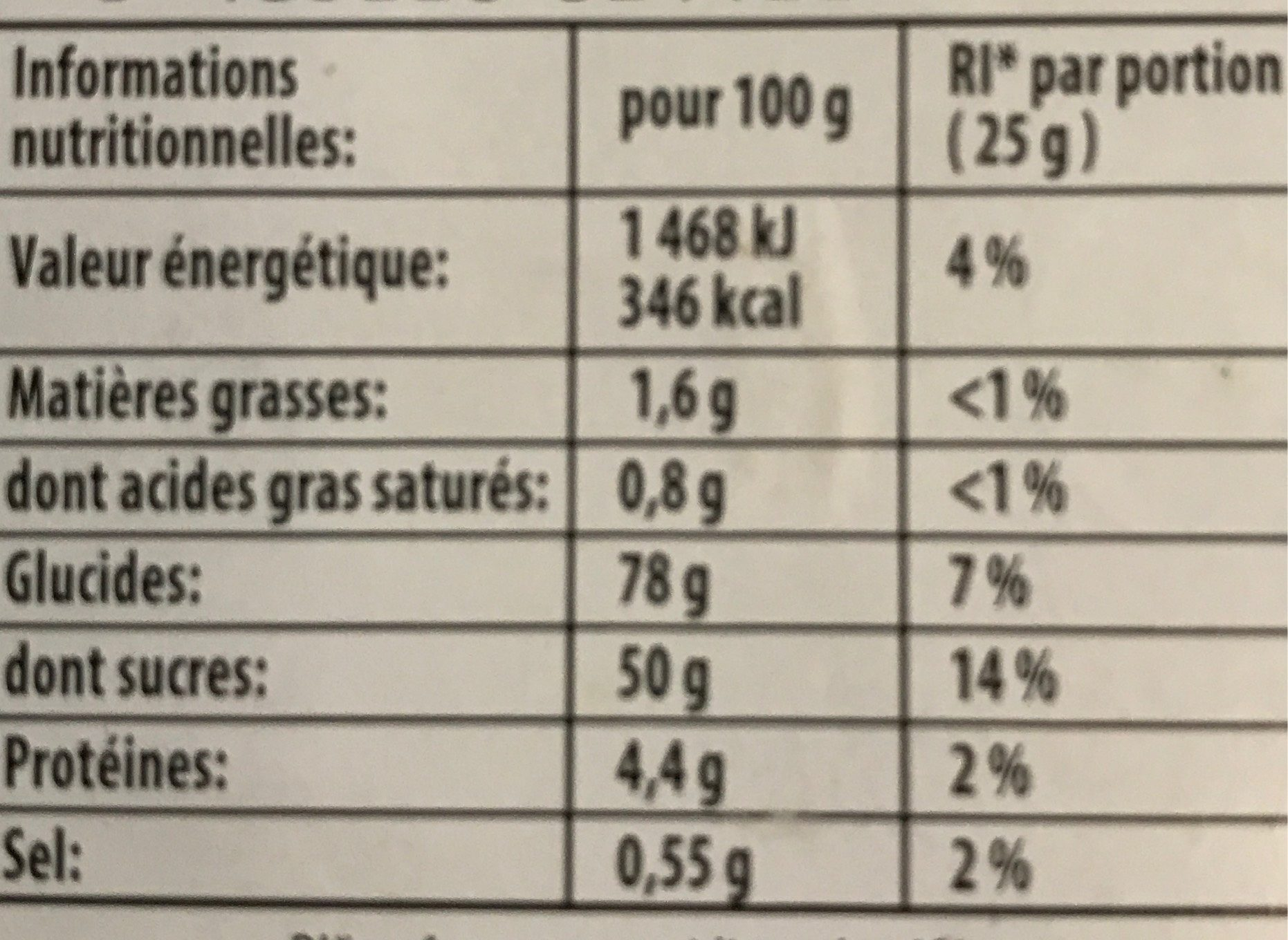 Happy box - Nutrition facts - fr