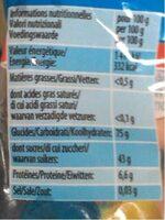 Les Schtroumphs - Informations nutritionnelles - fr