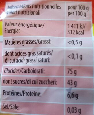 Happy Cola - Nutrition facts - fr