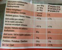 Tagada, L'originale - Informations nutritionnelles - fr