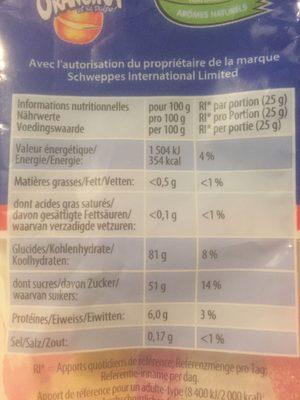 Orangina P!k - Informations nutritionnelles
