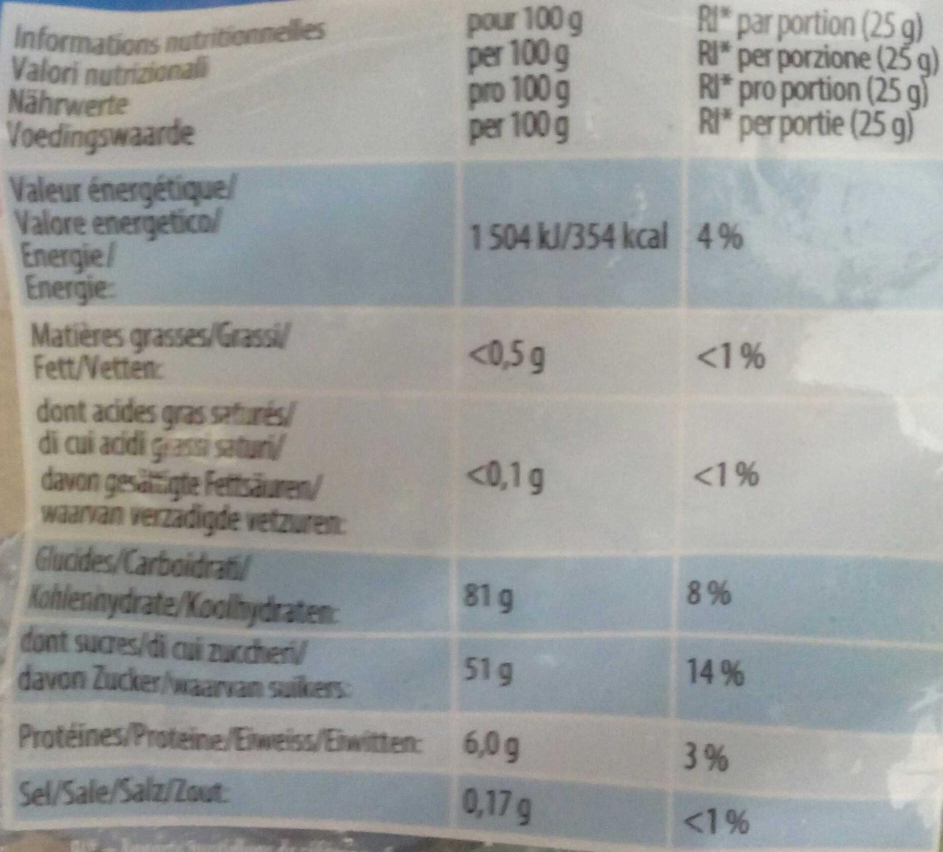 Les schtroumpfs P!K - Informations nutritionnelles