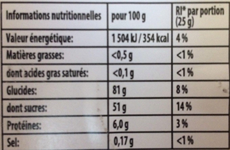 Academy Pik - Bonbon gélifié - Informations nutritionnelles - fr