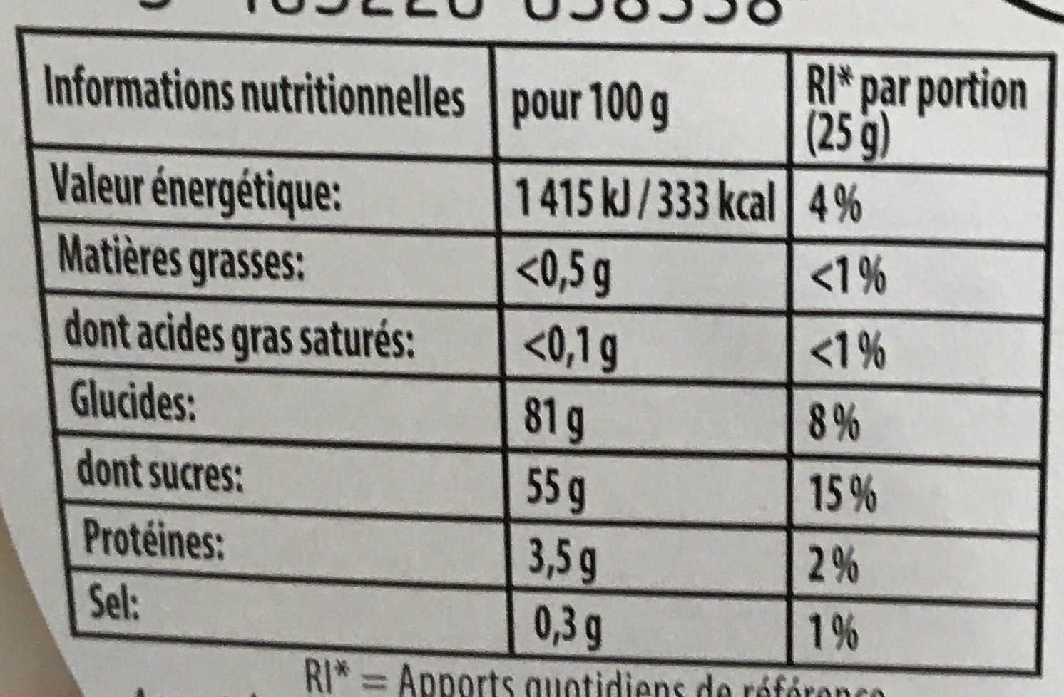 Love P!K goût Pêche - Nutrition facts