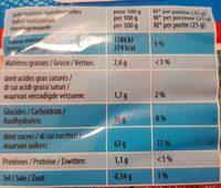 Les Schtroumpfs Mini Sticks Pik - Voedingswaarden - fr