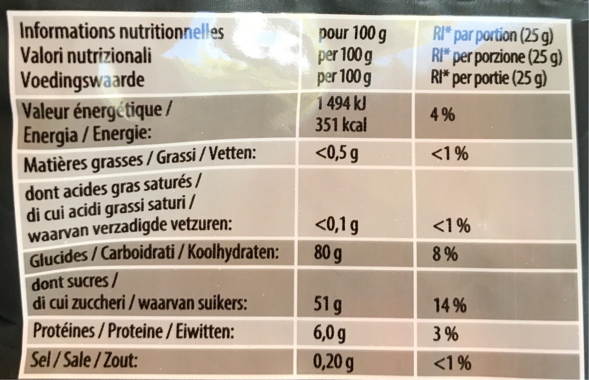 Spicy pik - Informations nutritionnelles