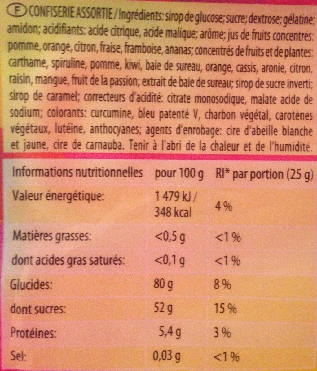 Bonbons - Voedingswaarden - fr