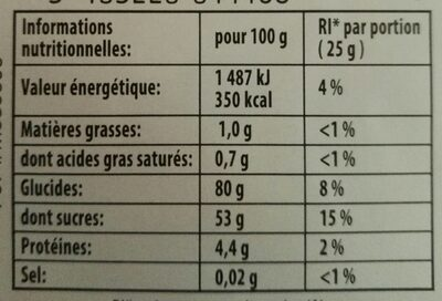 World Mix - Informations nutritionnelles - fr