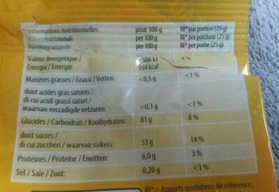 Haribo World Tour - Informations nutritionnelles