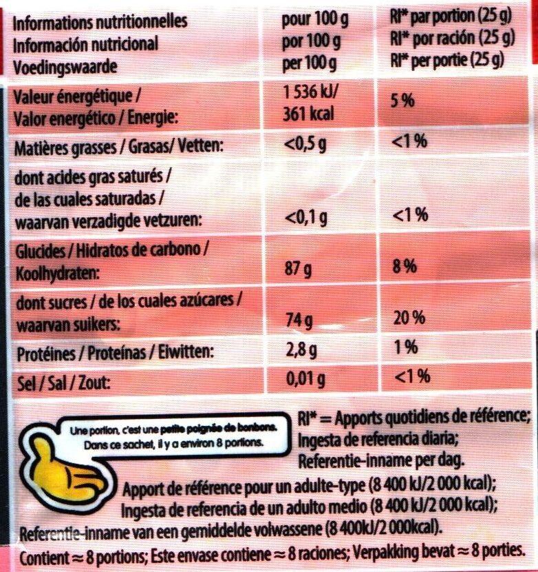 Tagada - Informations nutritionnelles