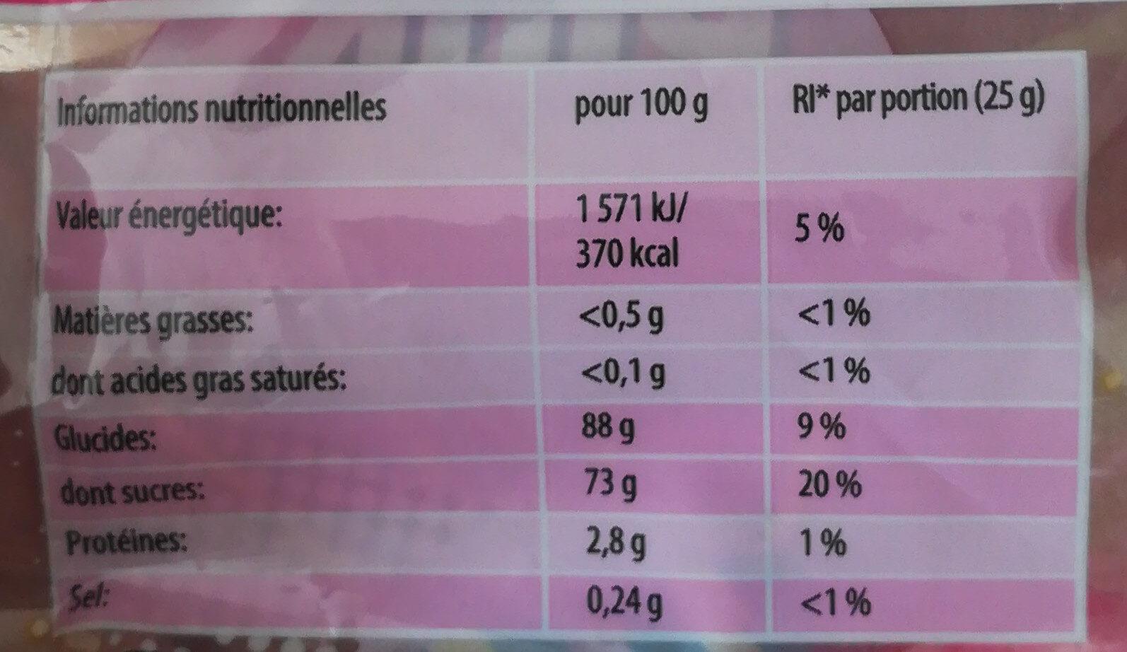 Tagada pink - Nutrition facts