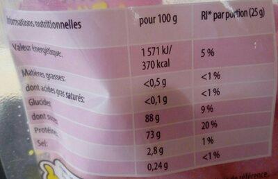 Tagada Pink et pik - Wartości odżywcze - fr