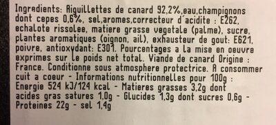 Aiguillettes de canard aux cèpes - Ingredients - fr