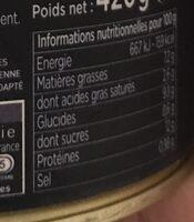 Le Cassoulet Gourmand au confit de canard - Informations nutritionnelles - fr