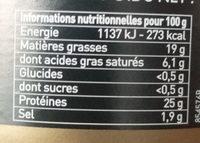 Manchons de canard confits - Voedingswaarden - fr