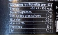 Gesier de canard - Voedingswaarden - fr