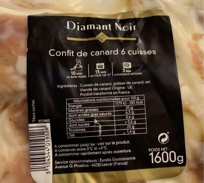Confit canard - Product - fr