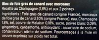 La Bûche Grande Sélection - Ingrediënten