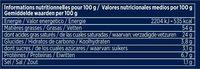 Foie gras de canard Création 2 - Informations nutritionnelles
