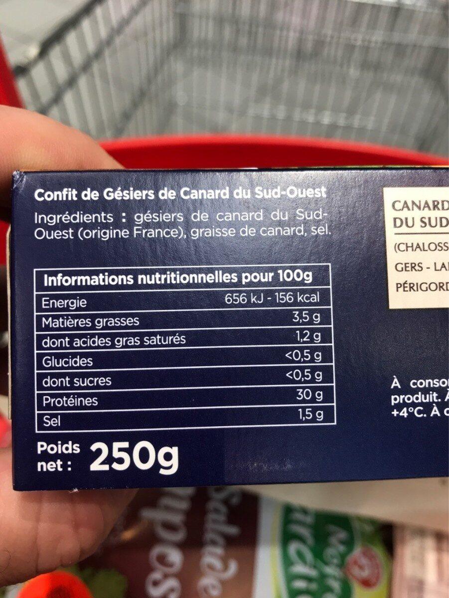 Confit de gésiers de canard - Valori nutrizionali - fr