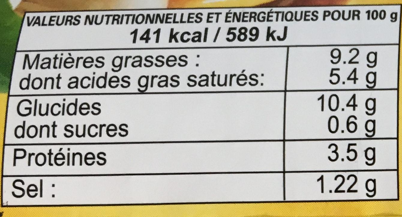6 quenelles de volaille sauce champignon - Informations nutritionnelles