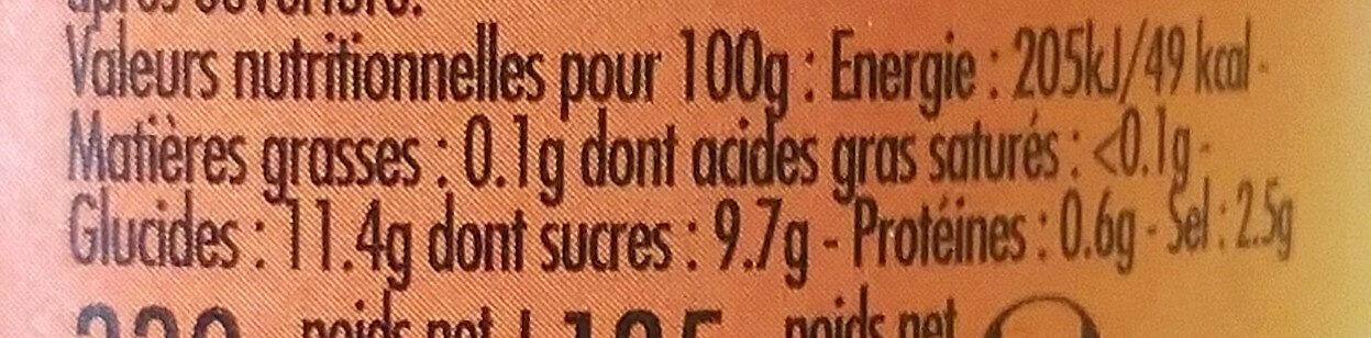 Mini croquants - Informations nutritionnelles - fr