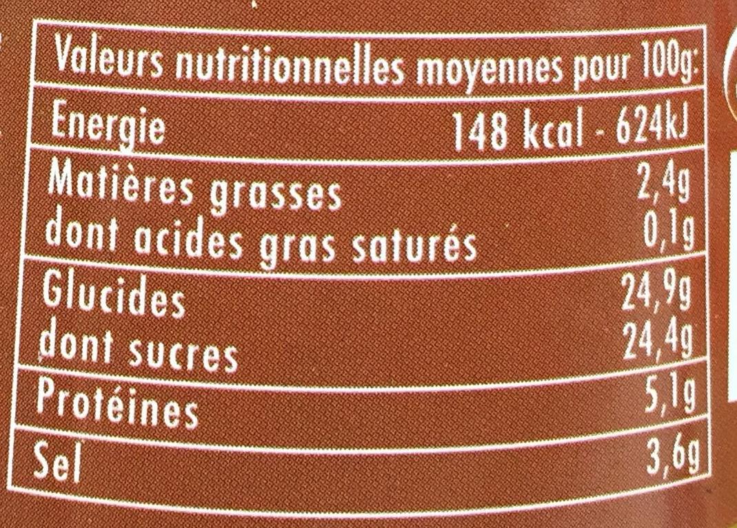 Moutarde aigre-douce - Informations nutritionnelles