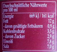 Dijon Senf Original - Nährwertangaben