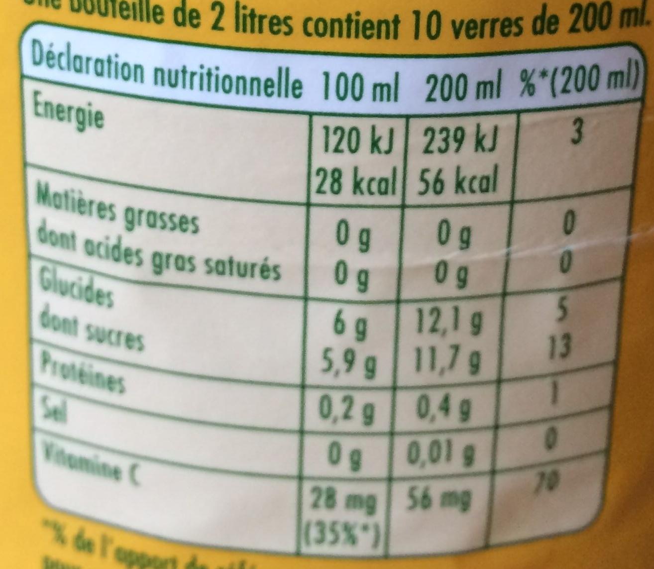 Orange - Informations nutritionnelles