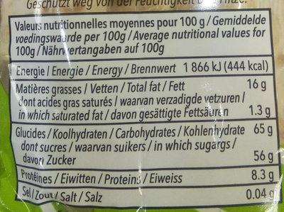 Nougat de Montélimar bio - Nutrition facts