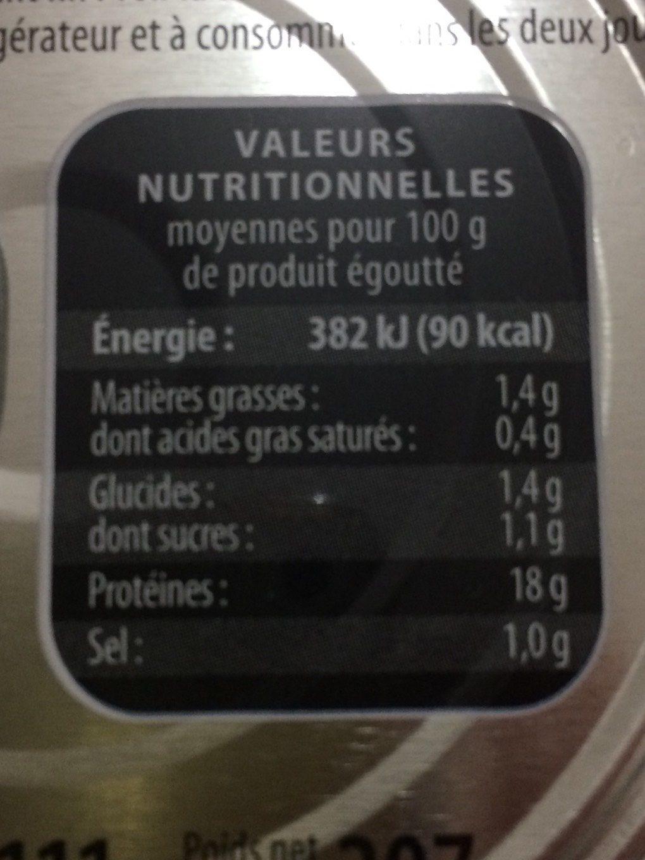 Noix de St Jacques au Naturel - Informations nutritionnelles