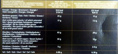 Les Grandes Galettes de Pont-Aven - Informations nutritionnelles - fr
