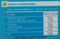 Saucisses cocktail - Nutrition facts