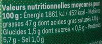 Brandade de Nimes - Informations nutritionnelles - fr