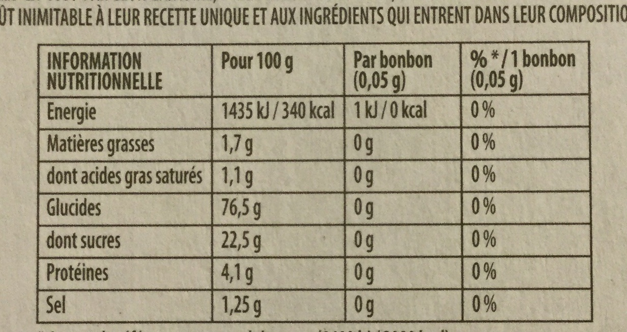 Cachou - Nutrition facts - fr