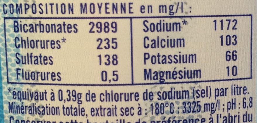 Vichy - Nutrition facts - fr