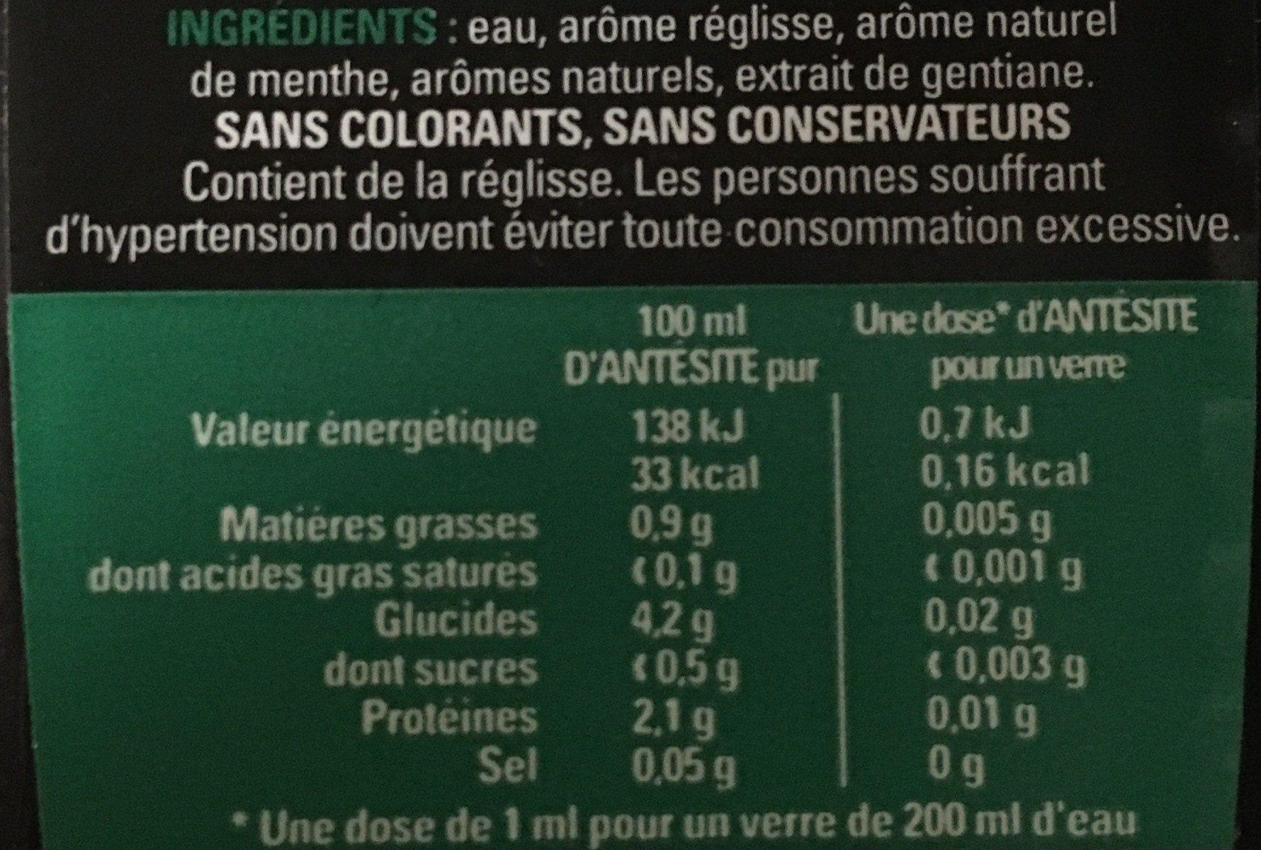 Antésite concentré de Réglisse Menthe - Ingrediënten