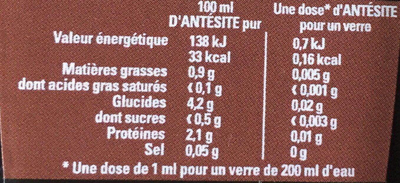 Concentré de réglisse cola - Informations nutritionnelles - fr