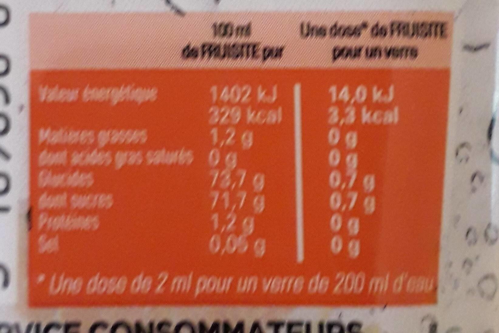Concentré Pamplemousse Agrumes - Informations nutritionnelles - fr